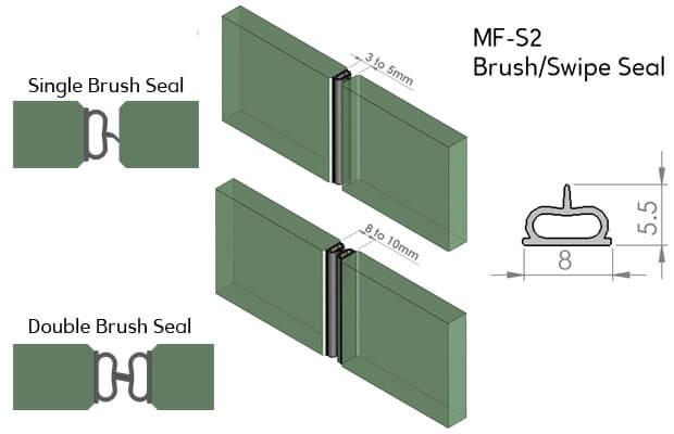 Manfred Frank Brush Seal for doors