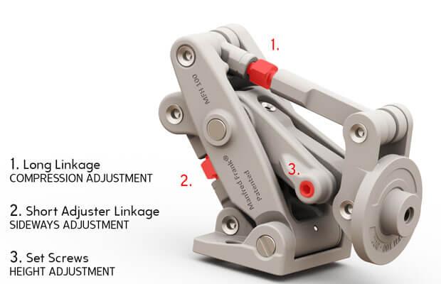 Adjustment-Mechanisms