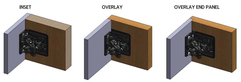 Installation Types using Door Mount D05