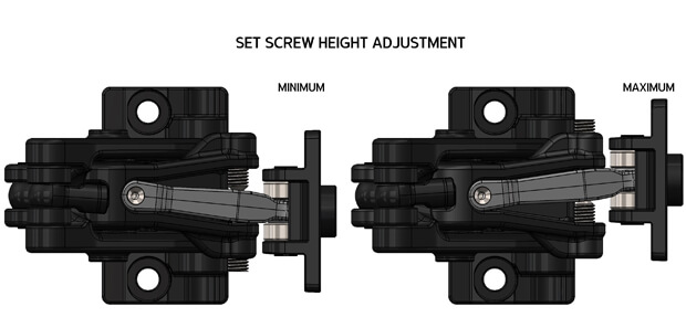 Set Screw Adjustment