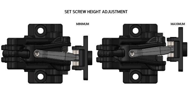 Set Screw Adjustment