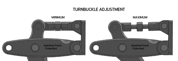 Turnbuckle Adjustment